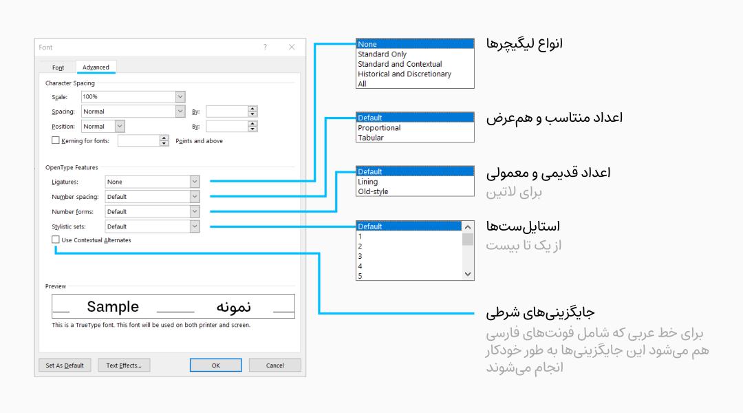 opentype در نرمافزار MS Word