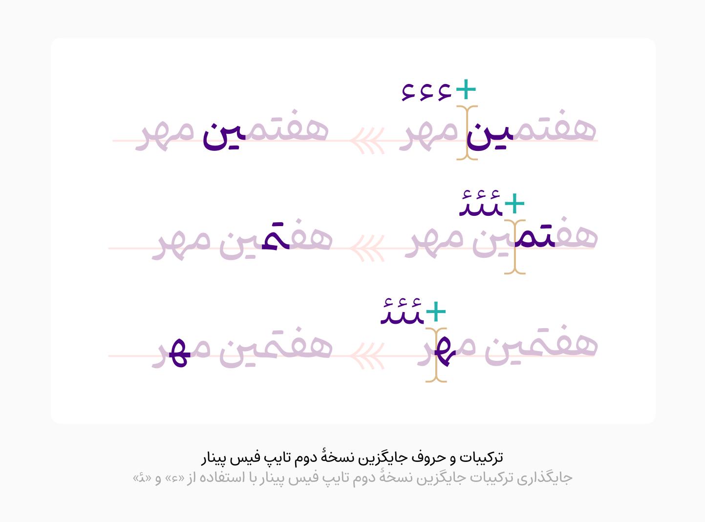 ترکیبات و حروف جایگزین نسخۀ دوم تایپ فیس پینار